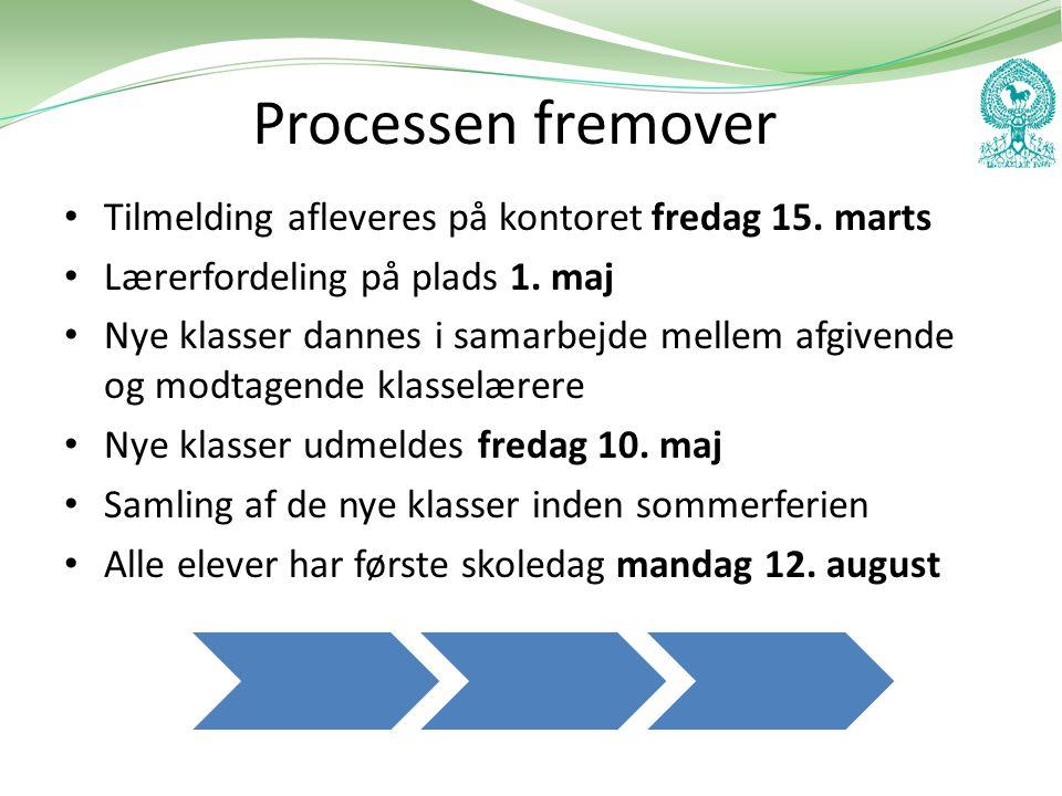 Processen fremover • Tilmelding afleveres på kontoret fredag 15.