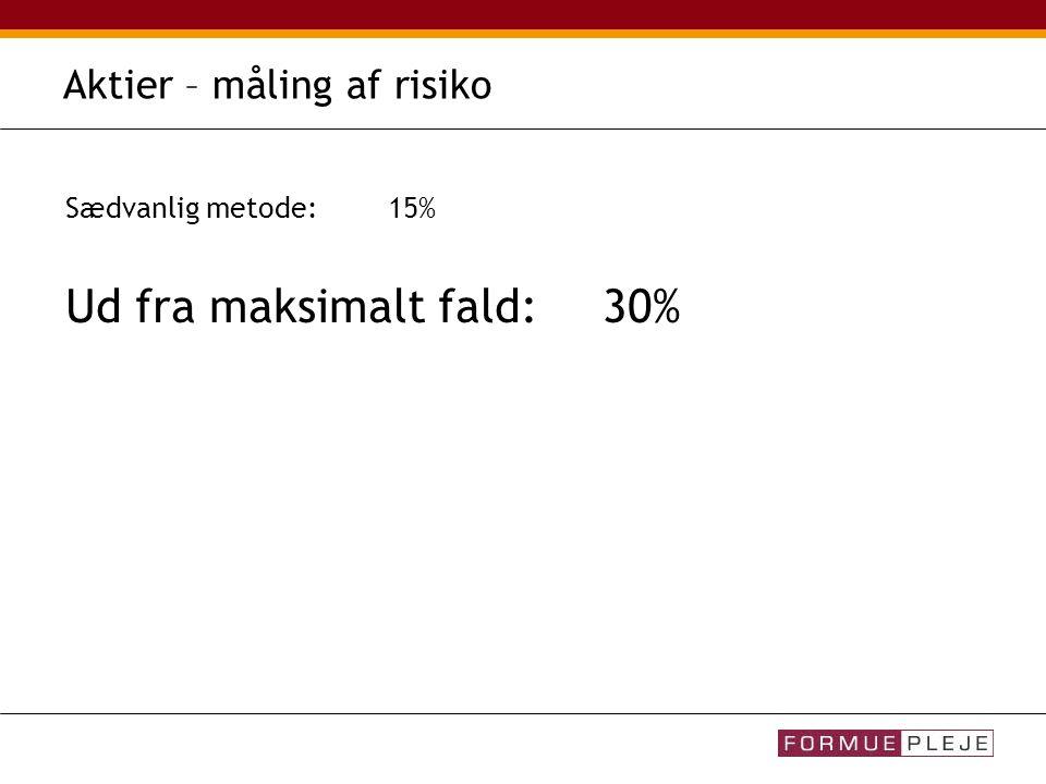 Aktier – måling af risiko Sædvanlig metode: 15% Ud fra maksimalt fald: 30%