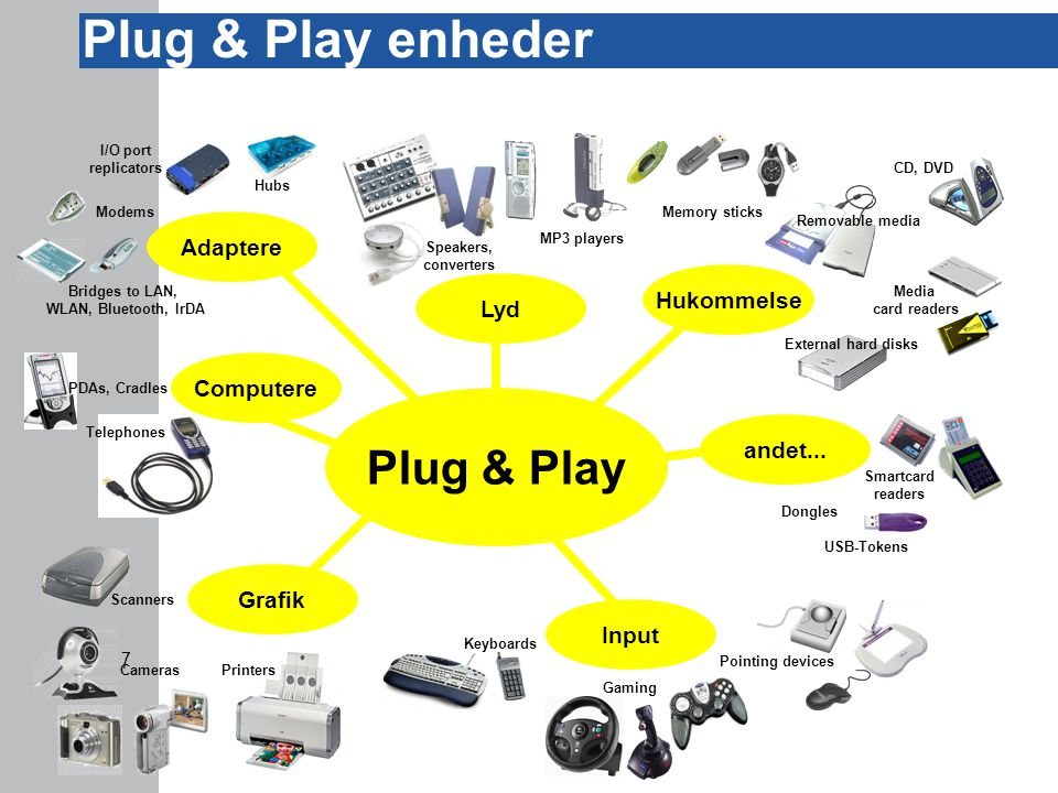 Plug & Play enheder 7 Telephones CD, DVD External hard disks Removable media Memory sticks Pointing devices Gaming Hubs I/O port replicators Bridges to LAN, WLAN, Bluetooth, IrDA Scanners Printers Cameras Speakers, converters PDAs, Cradles Modems Smartcard readers USB-Tokens Dongles MP3 players Keyboards Media card readers andet...