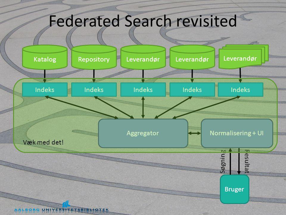 Federated Search revisited KatalogRepositoryLeverandør Aggregator Bruger Indeks Søgning Resultat Normalisering + UI Væk med det!