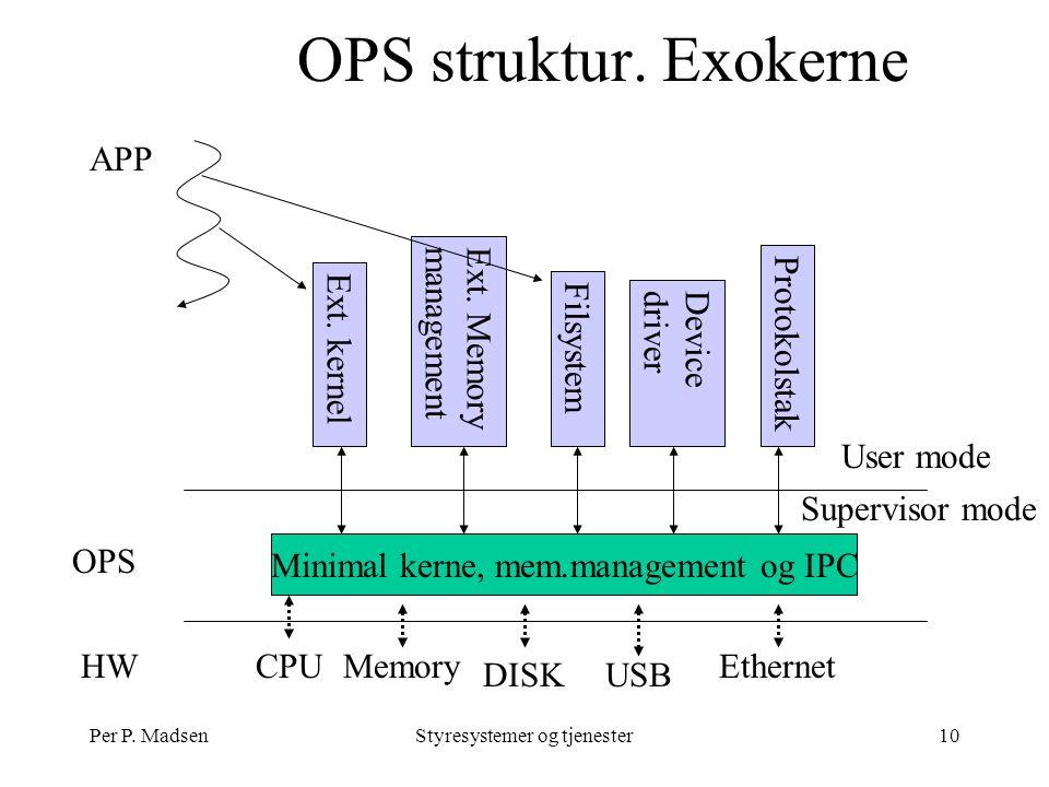 Per P. MadsenStyresystemer og tjenester10 OPS struktur.