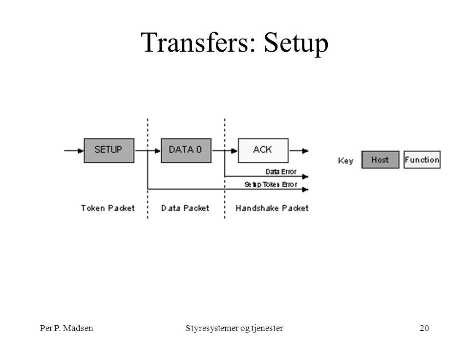 Per P. MadsenStyresystemer og tjenester20 Transfers: Setup
