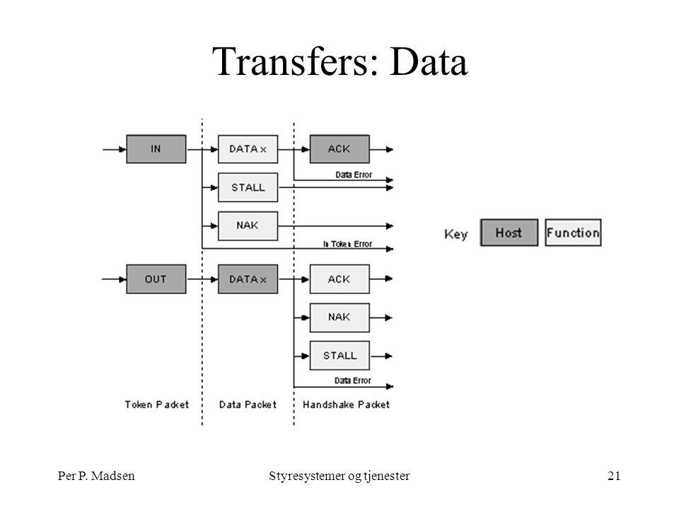 Per P. MadsenStyresystemer og tjenester21 Transfers: Data