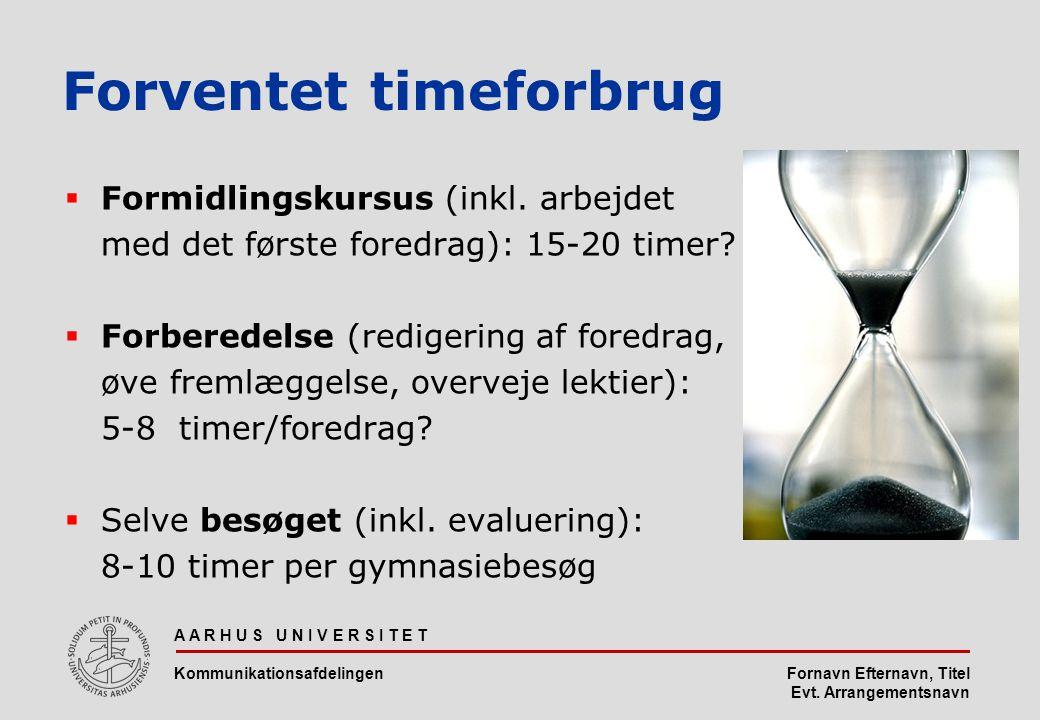 Fornavn Efternavn, Titel Evt. Arrangementsnavn Forventet timeforbrug  Formidlingskursus (inkl.