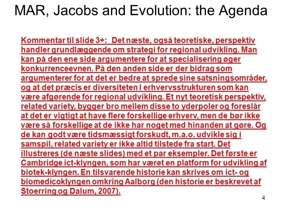 4 MAR, Jacobs and Evolution: the Agenda Kommentar til slide 3+: Det næste, også teoretiske, perspektiv handler grundlæggende om strategi for regional udvikling.