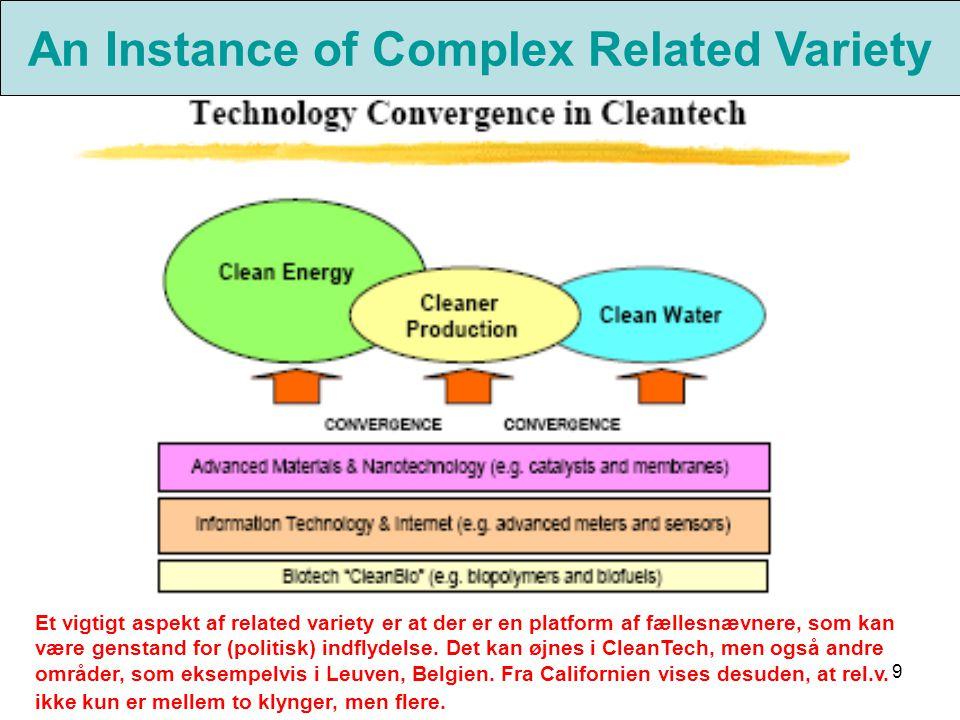 9 An Instance of Complex Related Variety Et vigtigt aspekt af related variety er at der er en platform af fællesnævnere, som kan være genstand for (politisk) indflydelse.