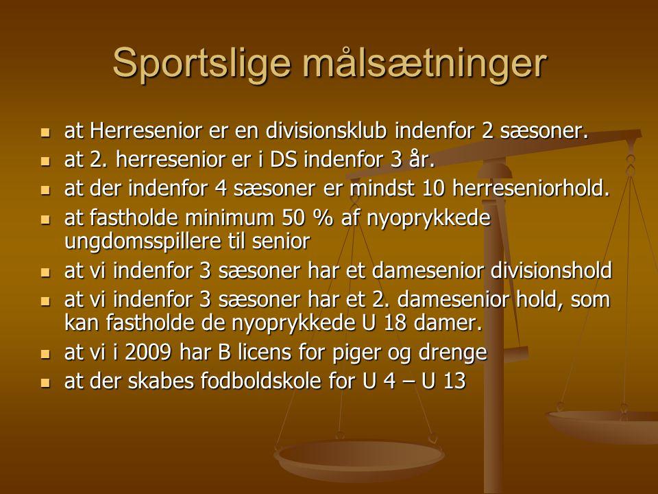 Sportslige målsætninger  at Herresenior er en divisionsklub indenfor 2 sæsoner.