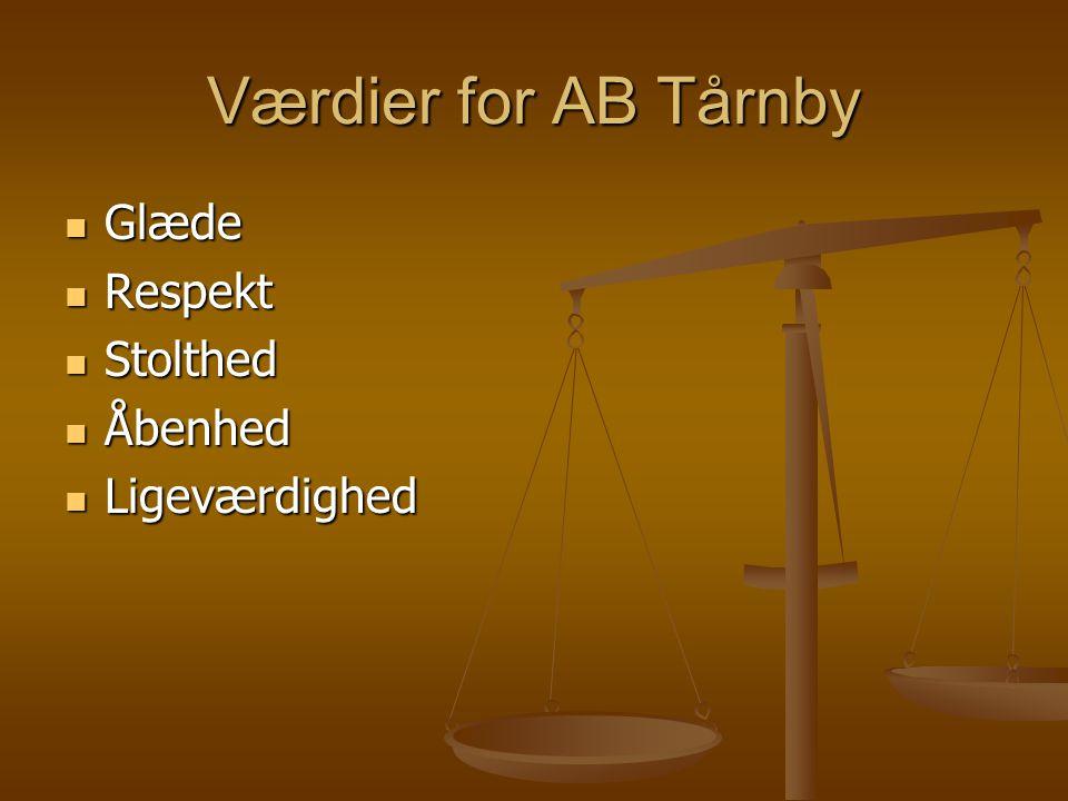 Værdier for AB Tårnby  Glæde  Respekt  Stolthed  Åbenhed  Ligeværdighed