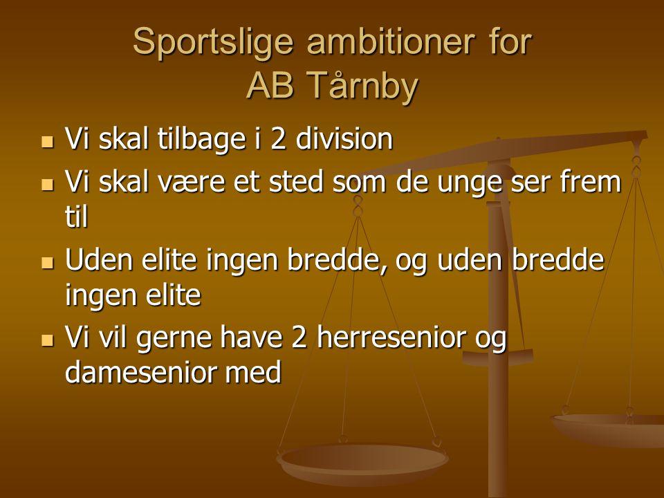 Sportslige ambitioner for AB Tårnby  Vi skal tilbage i 2 division  Vi skal være et sted som de unge ser frem til  Uden elite ingen bredde, og uden bredde ingen elite  Vi vil gerne have 2 herresenior og damesenior med