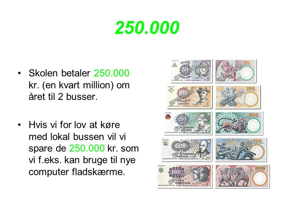 250.000 •Skolen betaler 250.000 kr. (en kvart million) om året til 2 busser.