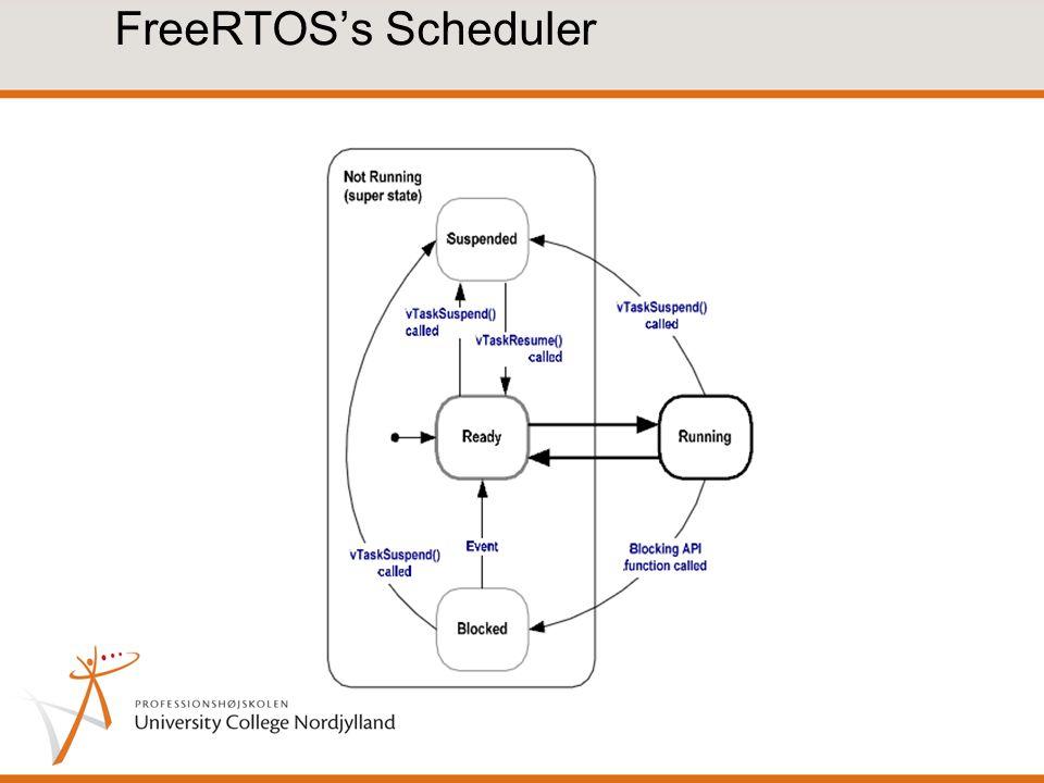 FreeRTOS's Scheduler