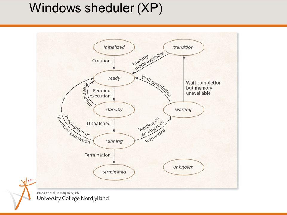 Windows sheduler (XP)