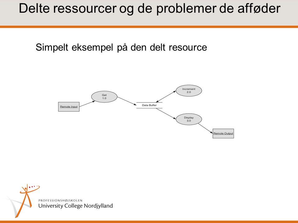 Delte ressourcer og de problemer de afføder Simpelt eksempel på den delt resource