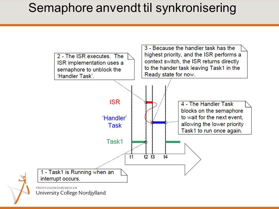 Semaphore anvendt til synkronisering