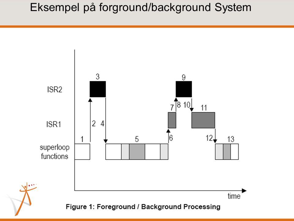 Eksempel på forground/background System