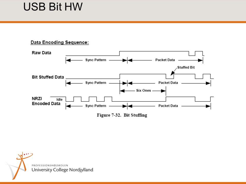 USB Bit HW