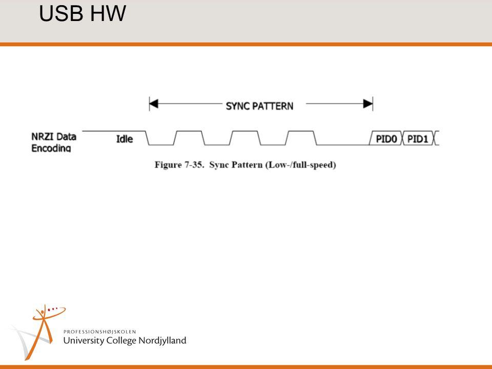 USB HW