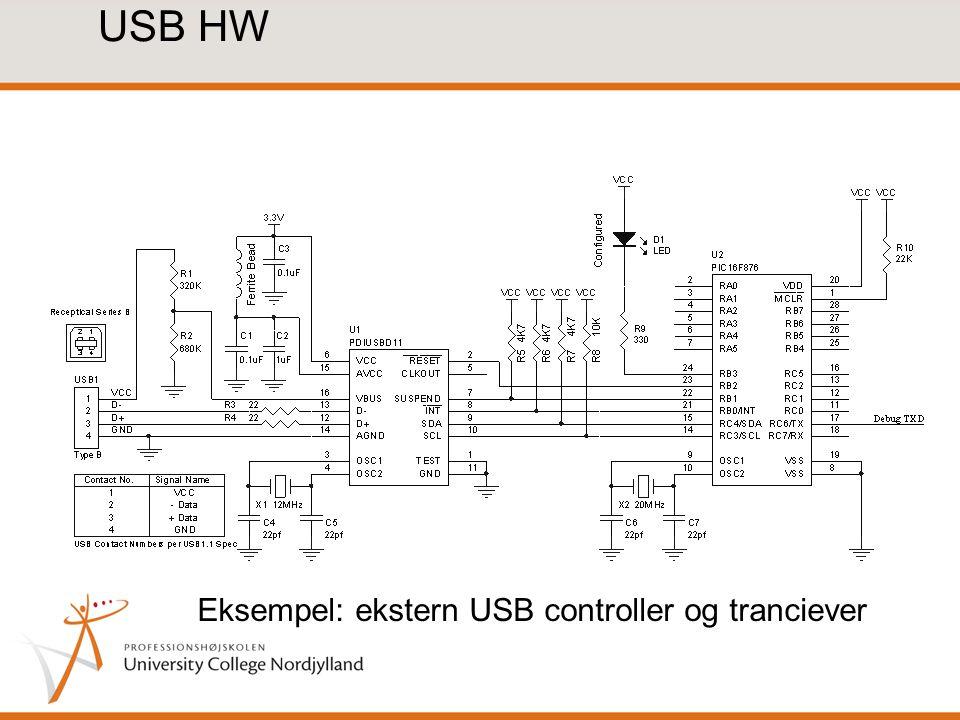 Eksempel: ekstern USB controller og tranciever