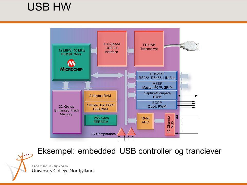 USB HW Eksempel: embedded USB controller og tranciever