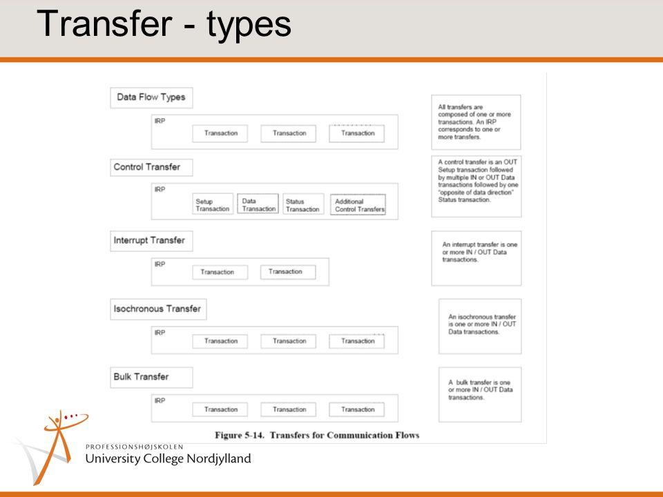 Transfer - types
