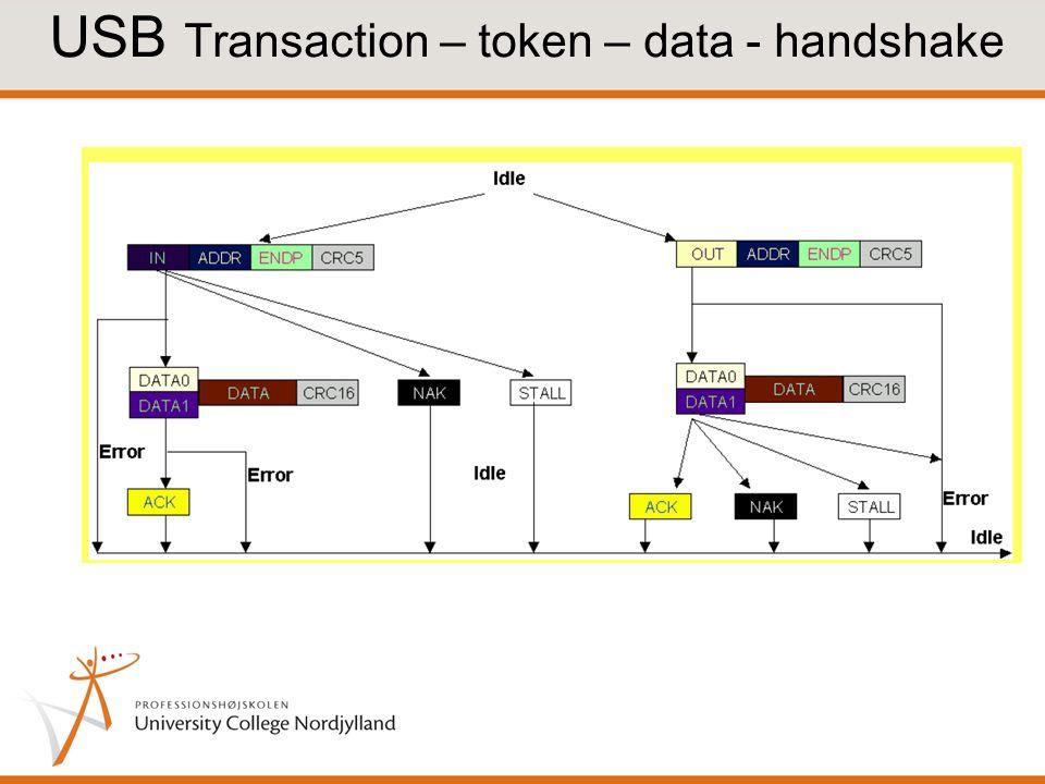 USB Transaction – token – data - handshake