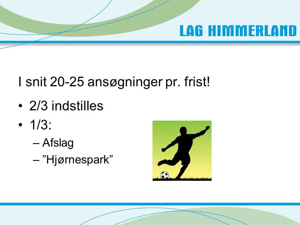 I snit 20-25 ansøgninger pr. frist! •2/3 indstilles •1/3: –Afslag – Hjørnespark