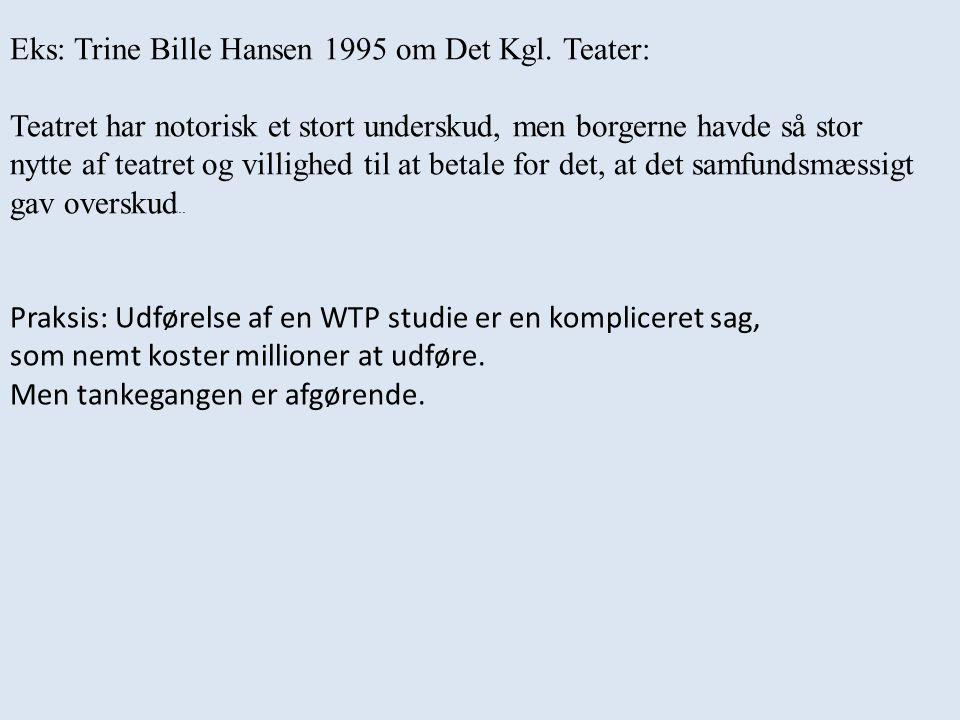 Eks: Trine Bille Hansen 1995 om Det Kgl.