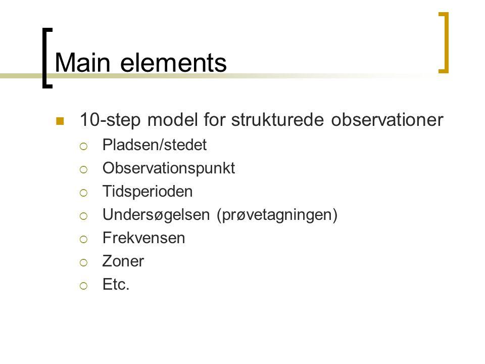 Main elements  10-step model for strukturede observationer  Pladsen/stedet  Observationspunkt  Tidsperioden  Undersøgelsen (prøvetagningen)  Frekvensen  Zoner  Etc.