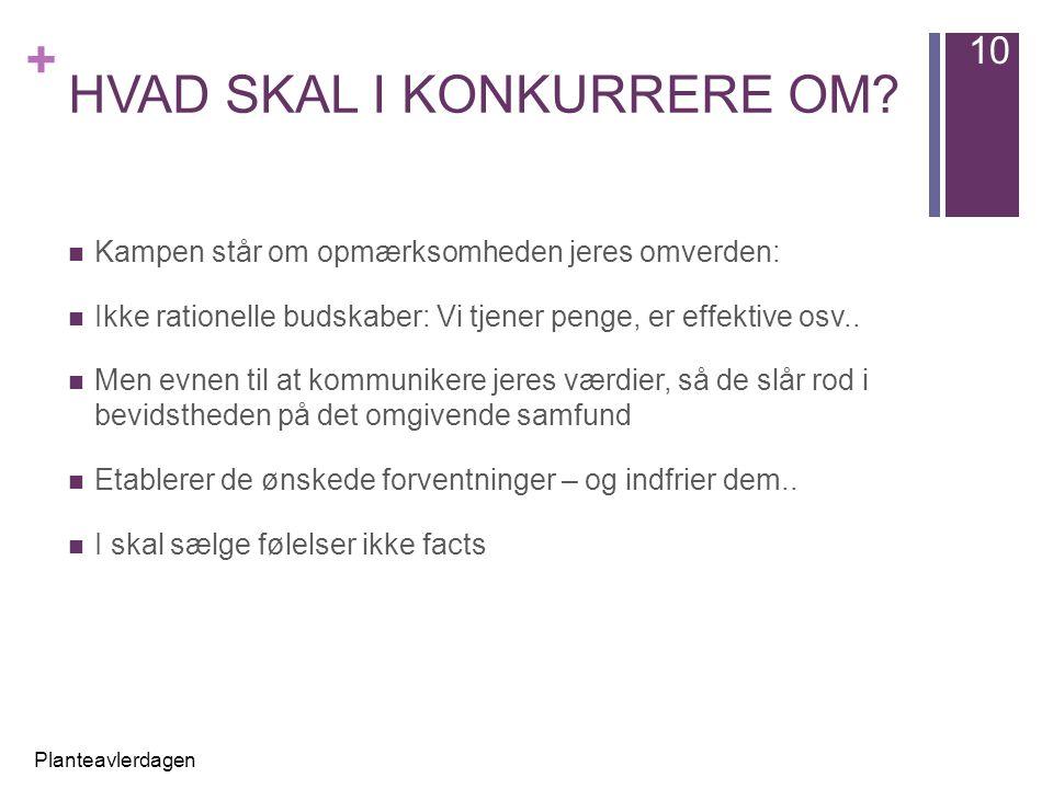 + HVAD SKAL I KONKURRERE OM.