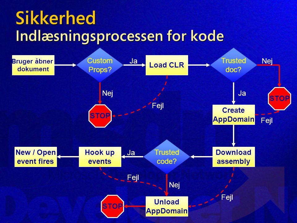 Sikkerhed Indlæsningsprocessen for kode Bruger åbner dokument Custom Props.