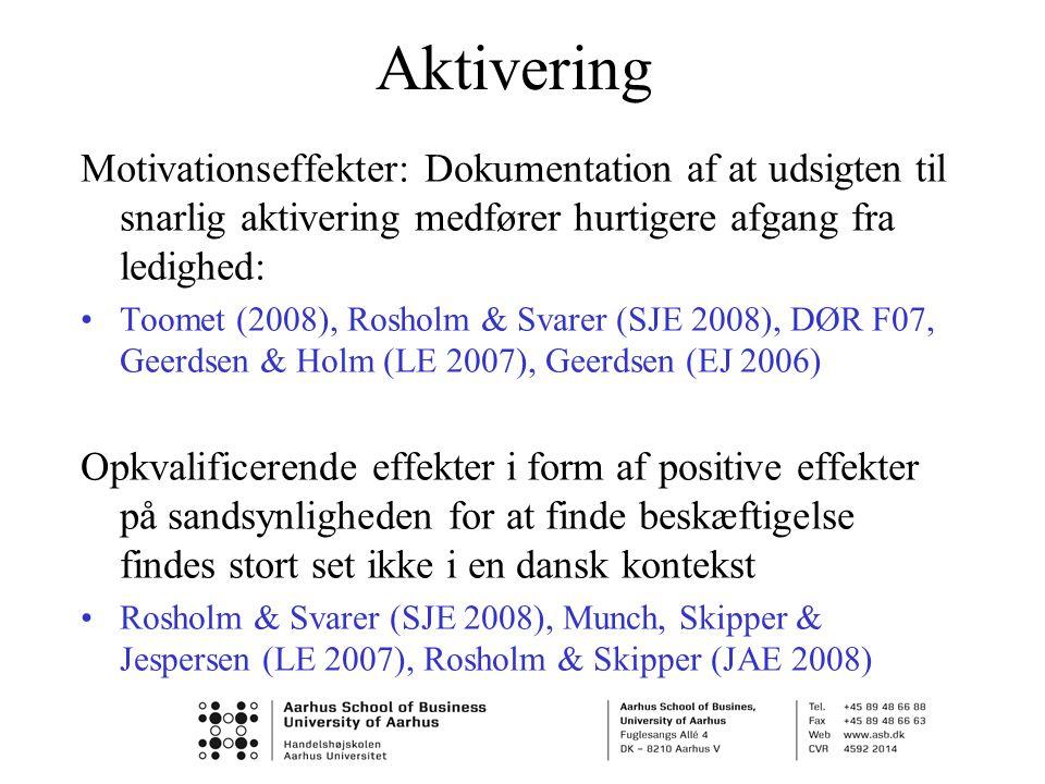 Aktivering Motivationseffekter: Dokumentation af at udsigten til snarlig aktivering medfører hurtigere afgang fra ledighed: •Toomet (2008), Rosholm & Svarer (SJE 2008), DØR F07, Geerdsen & Holm (LE 2007), Geerdsen (EJ 2006) Opkvalificerende effekter i form af positive effekter på sandsynligheden for at finde beskæftigelse findes stort set ikke i en dansk kontekst •Rosholm & Svarer (SJE 2008), Munch, Skipper & Jespersen (LE 2007), Rosholm & Skipper (JAE 2008)