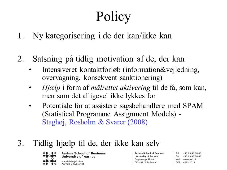 Policy 1.Ny kategorisering i de der kan/ikke kan 2.Satsning på tidlig motivation af de, der kan •Intensiveret kontaktforløb (information&vejledning, overvågning, konsekvent sanktionering) •Hjælp i form af målrettet aktivering til de få, som kan, men som det alligevel ikke lykkes for •Potentiale for at assistere sagsbehandlere med SPAM (Statistical Programme Assignment Models) - Staghøj, Rosholm & Svarer (2008) 3.Tidlig hjælp til de, der ikke kan selv