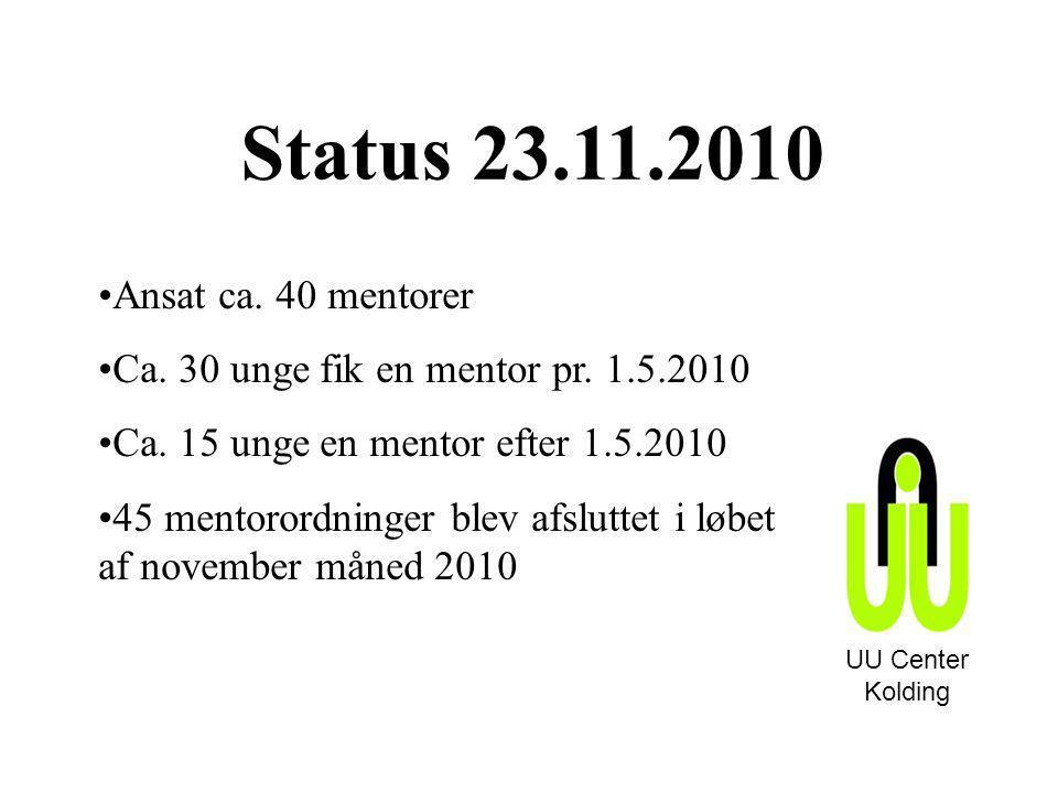 UU Center Kolding Status 23.11.2010 •Ansat ca. 40 mentorer •Ca.