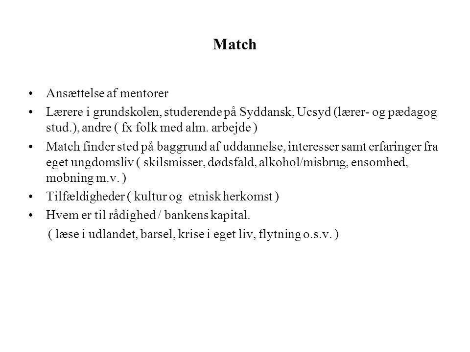 Match •Ansættelse af mentorer •Lærere i grundskolen, studerende på Syddansk, Ucsyd (lærer- og pædagog stud.), andre ( fx folk med alm.