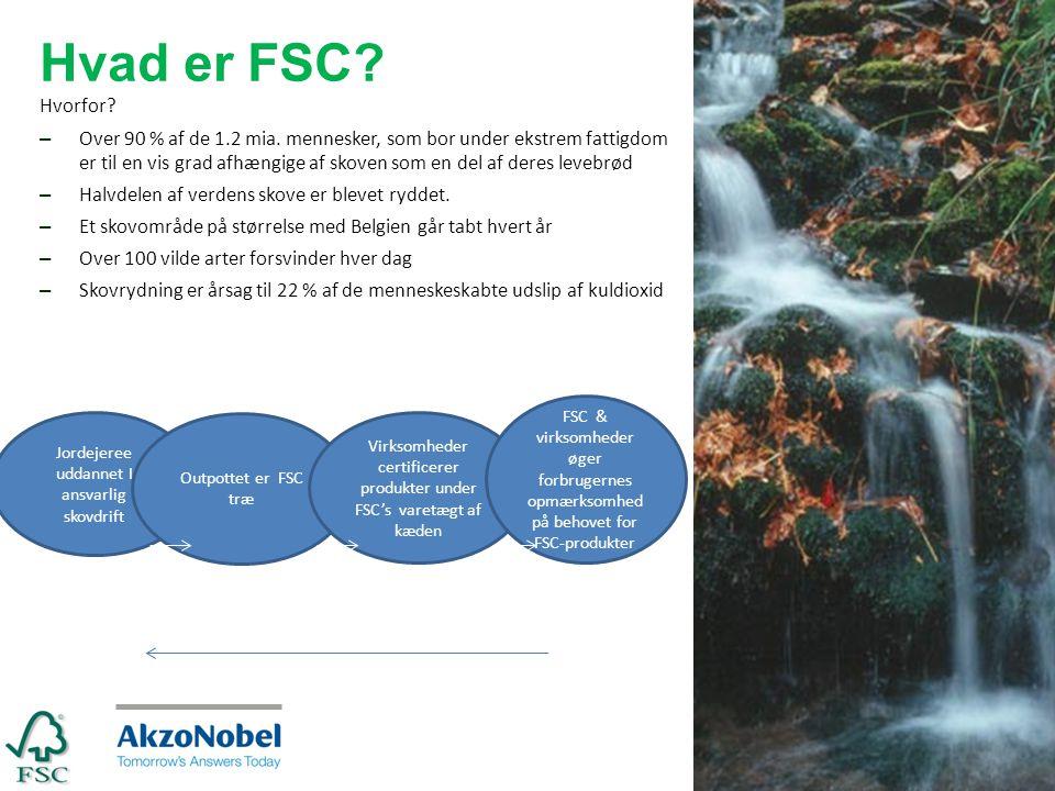 Hvad er FSC. Hvorfor. – Over 90 % af de 1.2 mia.