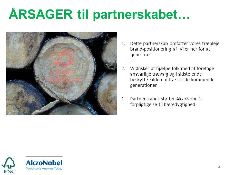 1.Dette partnerskab omfatter vores træpleje brand-positionering af Vi er her for at tjene træ 2.Vi ønsker at hjælpe folk med at foretage ansvarlige trævalg og i sidste ende beskytte kilden til træ for de kommende generationer.