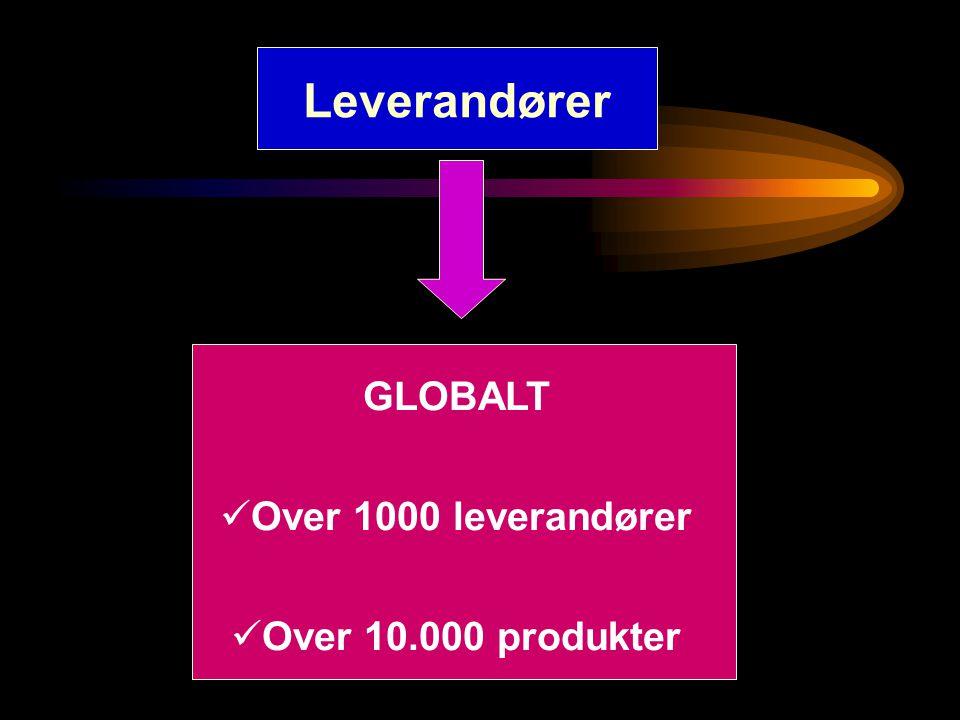 GLOBALT  Over 1000 leverandører  Over 10.000 produkter Leverandører