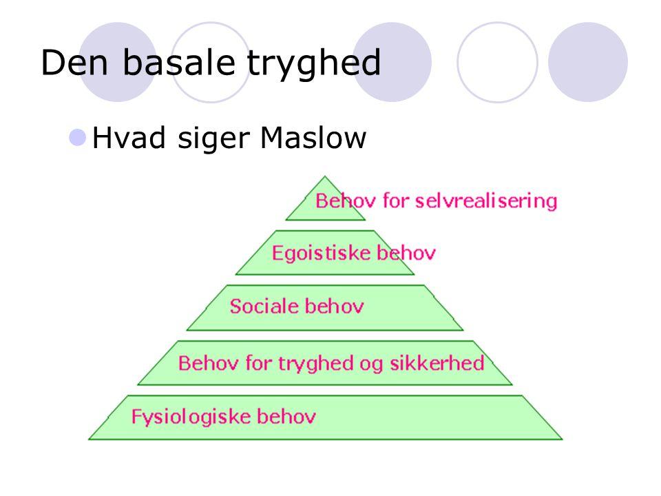 Den basale tryghed  Hvad siger Maslow
