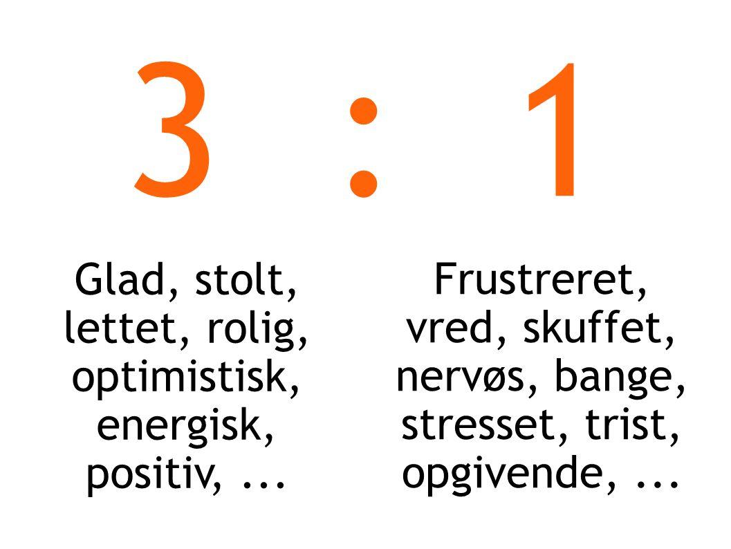 3 : 1 Glad, stolt, lettet, rolig, optimistisk, energisk, positiv,...