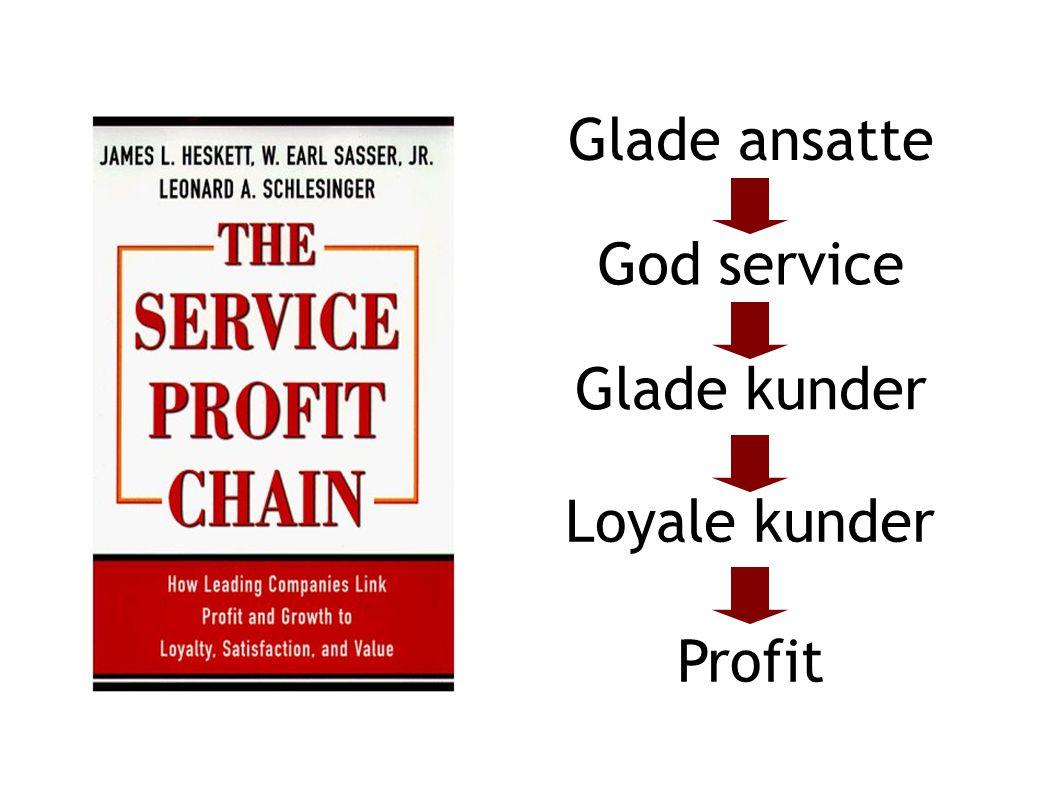 Glade ansatte God service Glade kunder Loyale kunder Profit