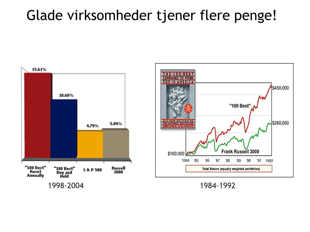 Glade virksomheder tjener flere penge! 1998-20041984-1992