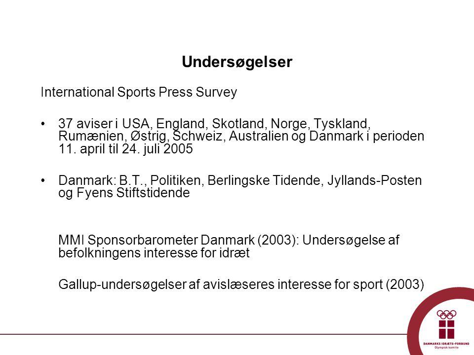 Undersøgelser International Sports Press Survey •37 aviser i USA, England, Skotland, Norge, Tyskland, Rumænien, Østrig, Schweiz, Australien og Danmark i perioden 11.