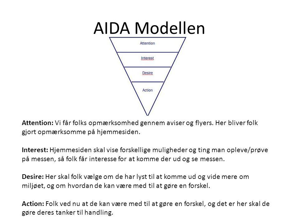 AIDA Modellen Attention: Vi får folks opmærksomhed gennem aviser og flyers.