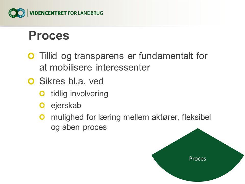 Proces Tillid og transparens er fundamentalt for at mobilisere interessenter Sikres bl.a.
