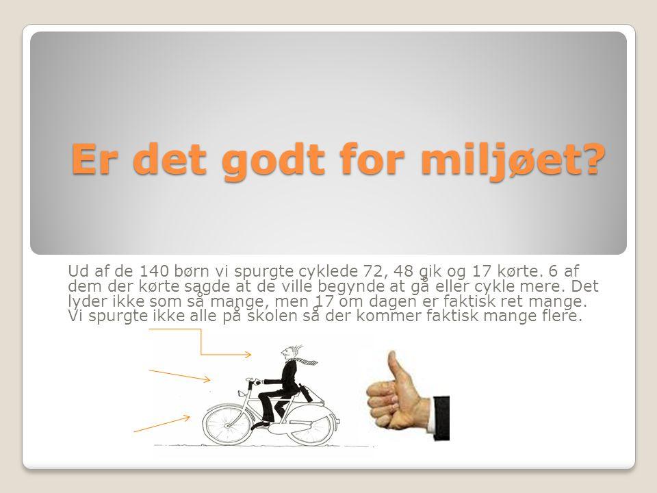 Er det godt for miljøet. Ud af de 140 børn vi spurgte cyklede 72, 48 gik og 17 kørte.