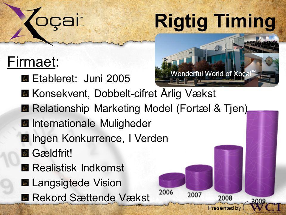 Rigtig Timing Firmaet: Etableret: Juni 2005 Konsekvent, Dobbelt-cifret Årlig Vækst Relationship Marketing Model (Fortæl & Tjen) Internationale Muligheder Ingen Konkurrence, I Verden Gældfrit.