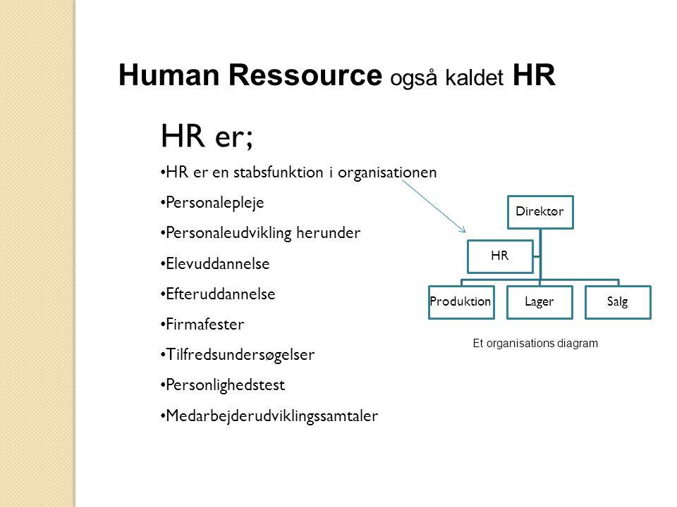 Human Ressource også kaldet HR HR er; • HR er en stabsfunktion i organisationen • Personalepleje • Personaleudvikling herunder • Elevuddannelse • Efte