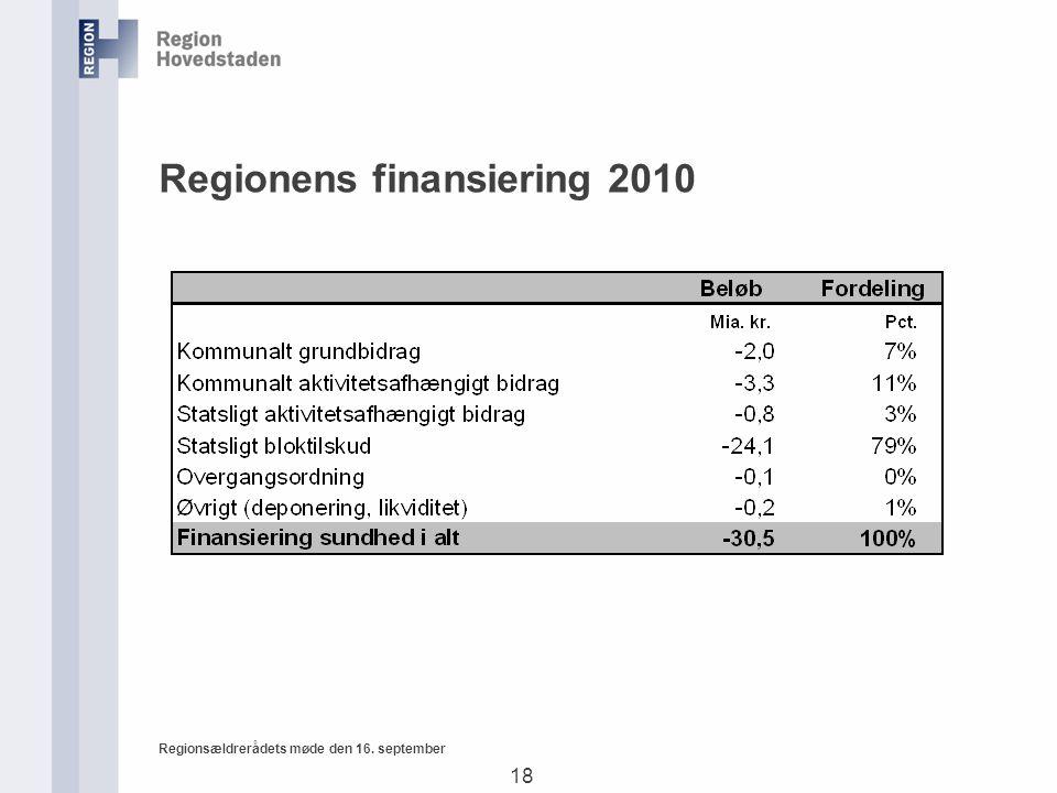 18 Regionsældrerådets møde den 16. september Regionens finansiering 2010