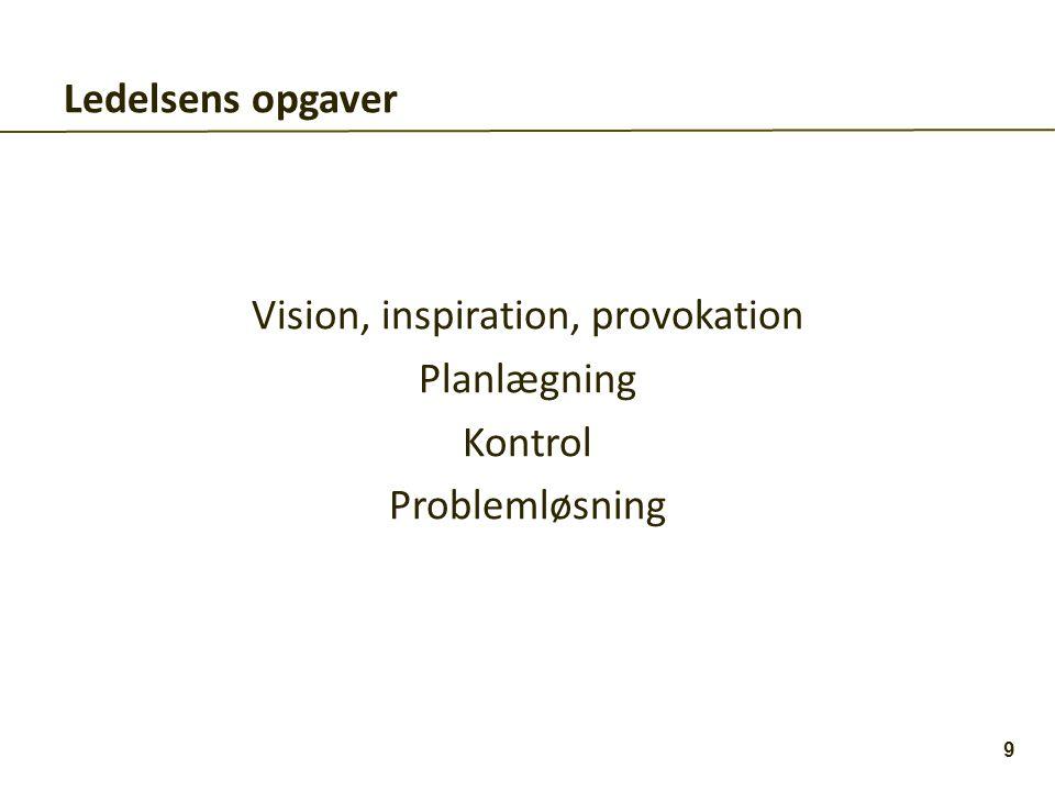 Ledelsens opgaver Vision, inspiration, provokation Planlægning Kontrol Problemløsning 9