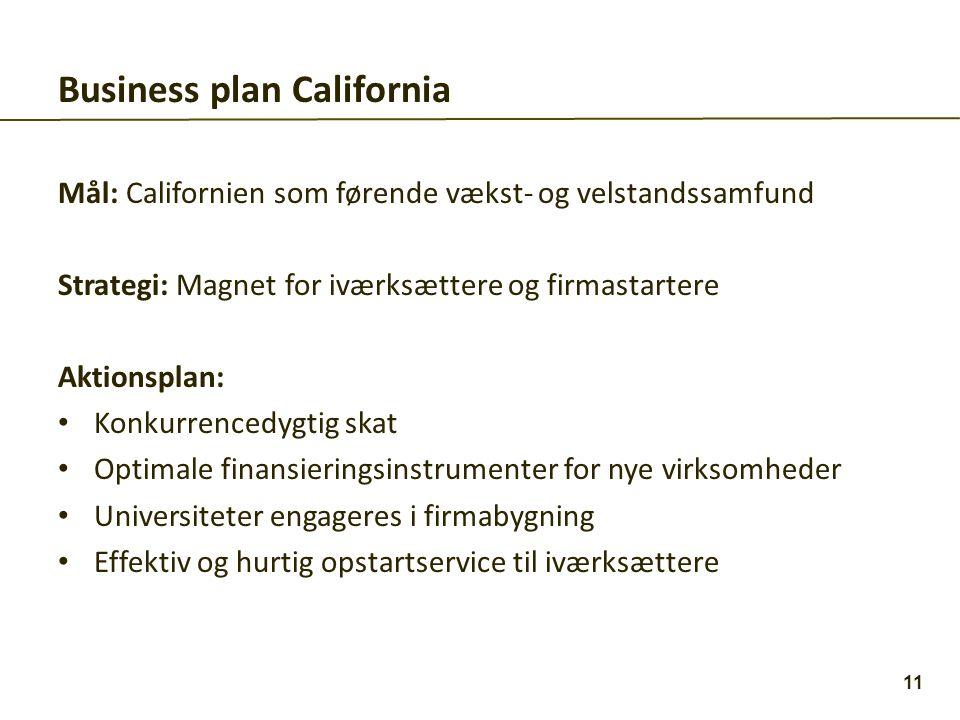 Mål: Californien som førende vækst- og velstandssamfund Strategi: Magnet for iværksættere og firmastartere Aktionsplan: • Konkurrencedygtig skat • Optimale finansieringsinstrumenter for nye virksomheder • Universiteter engageres i firmabygning • Effektiv og hurtig opstartservice til iværksættere Business plan California 11